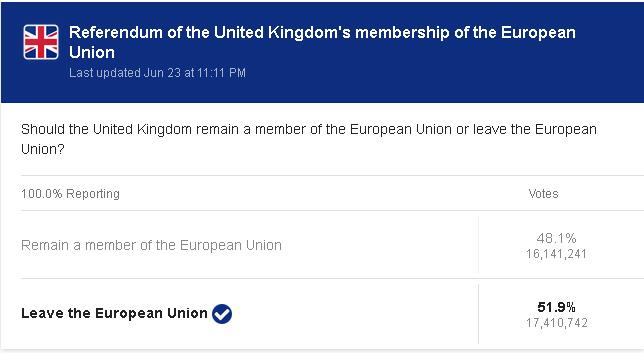 UK Brexit Ballot